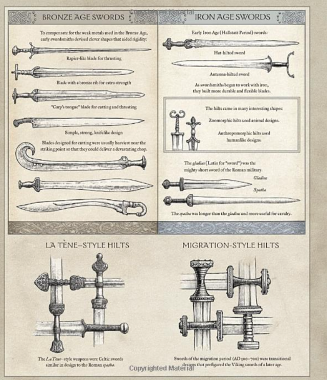 Swords: An Artist's Devotion, Illustration (C) Ben Boos (Author, Illustrator)